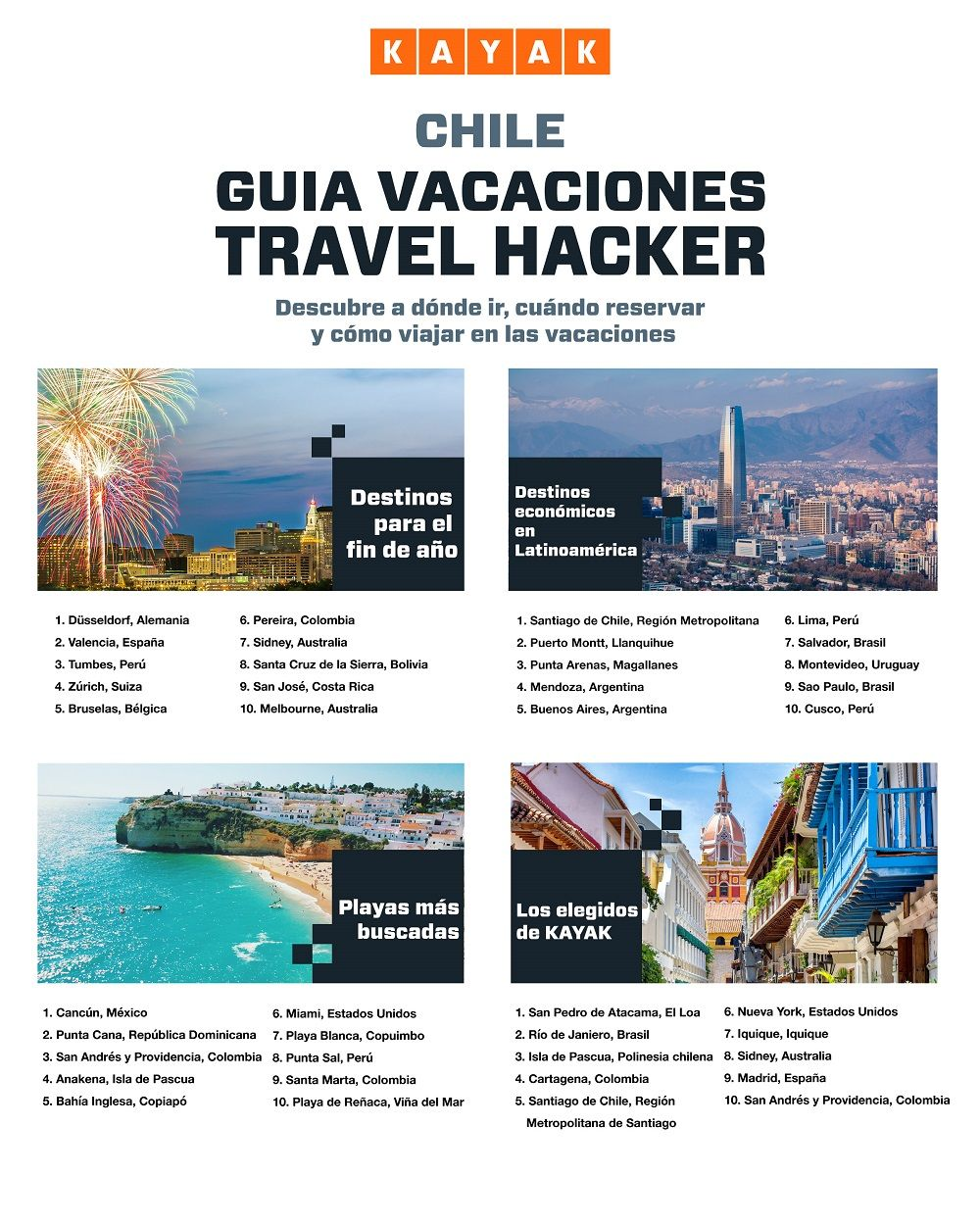 Foto de Guía Travel Hacker Kayak