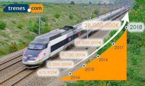 Ventas 2018 Trenes.com